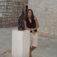 irenas394744's profile photo