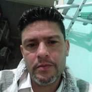 giang002250's profile photo