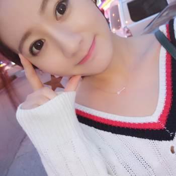 userrgd64_Fujian_Single_Female