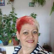 zuhraminaeva's profile photo