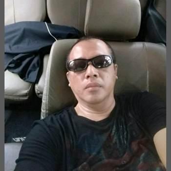 herdiyantoyanto45334_Jawa Barat_Холост/Не замужем_Мужчина