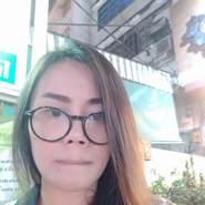 nnsupitt's profile photo