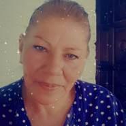 zulmap2's profile photo