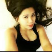 cher500's profile photo