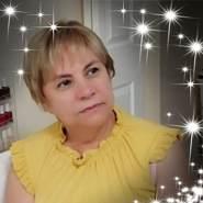 eliar14's profile photo