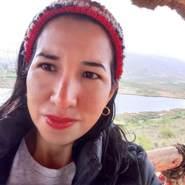 luzp116's profile photo