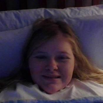 ann5732_Kentucky_Single_Female