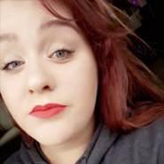 sylvia115590's profile photo