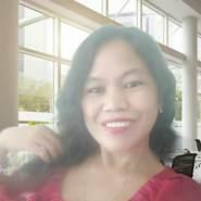 Ully2877's profile photo
