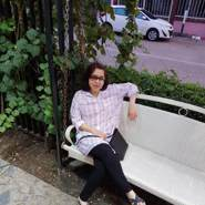 som9173's profile photo