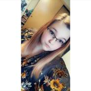 evelyn608124's profile photo