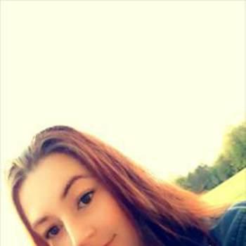 ivy0961_Kentucky_Single_Female