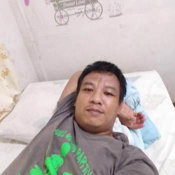 aor_40_Krung Thep Maha Nakhon_Độc thân_Nam