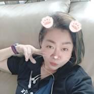 usernktaf1629's profile photo