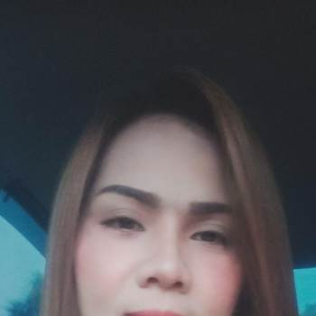 userdlprw582_Lampang_Độc thân_Nữ