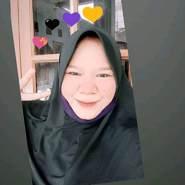 nikkenn142266's profile photo