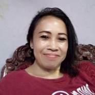 riyanii937884's profile photo