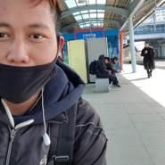 gagangp's profile photo