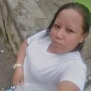 irisc68's profile photo