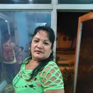 adelaidar434407's profile photo