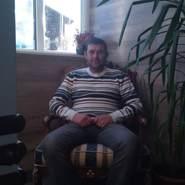 sergeyz778795's profile photo