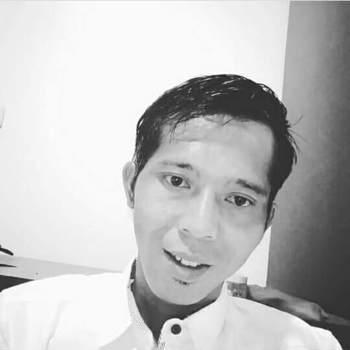 aabtholm_Jawa Tengah_Single_Männlich