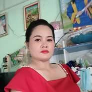 phann350's profile photo