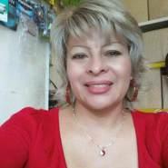 llindalunita's profile photo