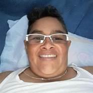 francisc882163's profile photo