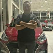 tonos66's profile photo