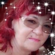 gyoengyik's profile photo