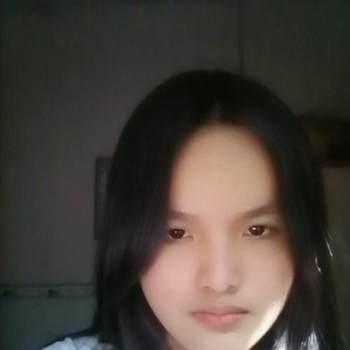 haiy814_Ho Chi Minh_Bekar_Kadın