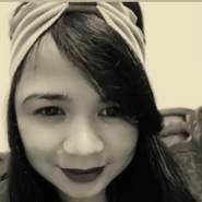 icai821's profile photo