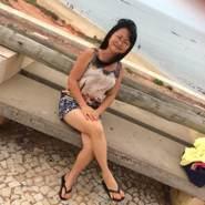 akemit487383's profile photo