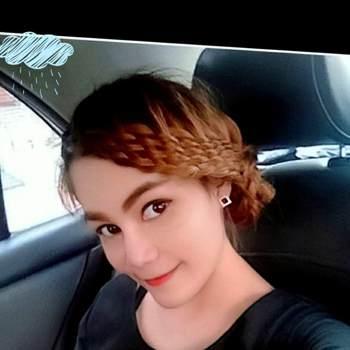 user_lf4281_Krung Thep Maha Nakhon_Độc thân_Nữ