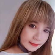 userri27's profile photo
