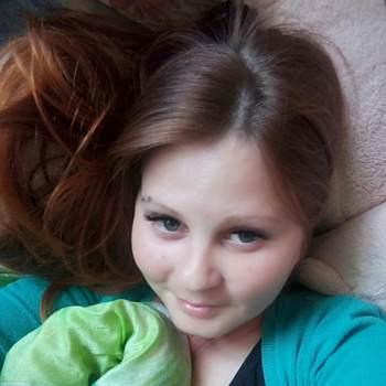 irinab482035_Khersonska Oblast_Svobodný(á)_Žena