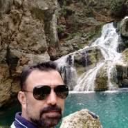 abrarh144633's profile photo