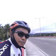 idhamn5's profile photo
