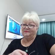 annab871107's profile photo