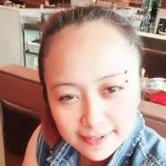 pimpap21's profile photo