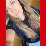 dishajannat's profile photo