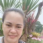 user_zns94568's profile photo