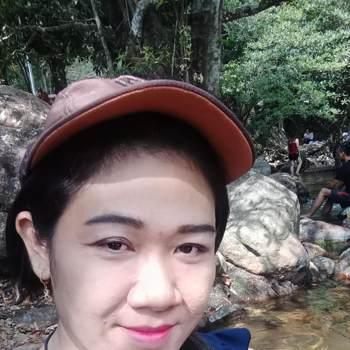 usermvziu506_Krung Thep Maha Nakhon_Độc thân_Nữ