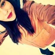 sydney283326's profile photo