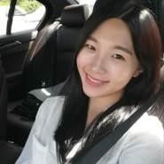 soomincastro428430's profile photo