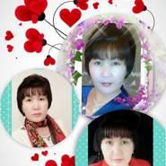 zinak41's profile photo