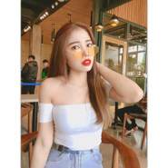 khanhha532248's profile photo