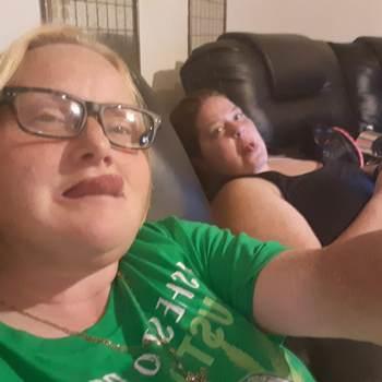 tonyaj54404_Arkansas_Single_Female