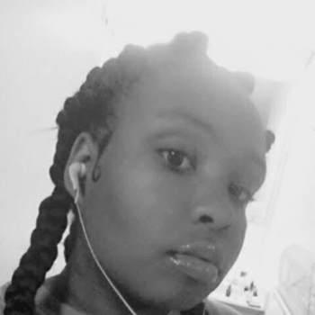 alisha828951_South Carolina_Single_Female